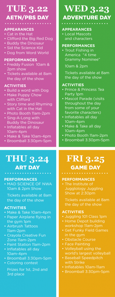 Spring Break Week activities at the Jones Center!